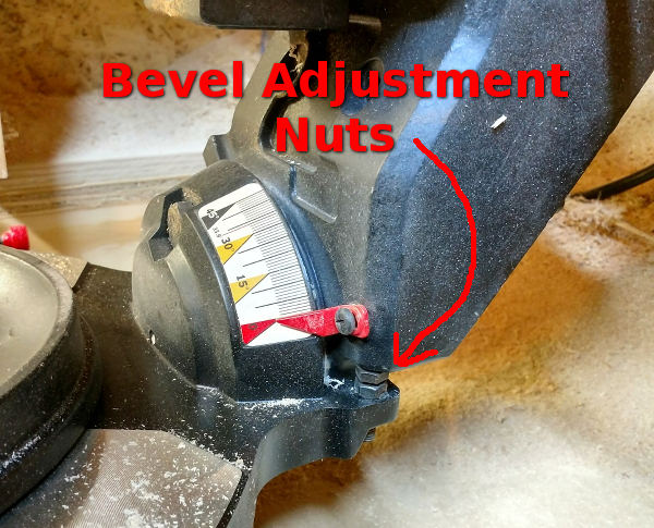 Illustration showing the bevel adjustment nuts