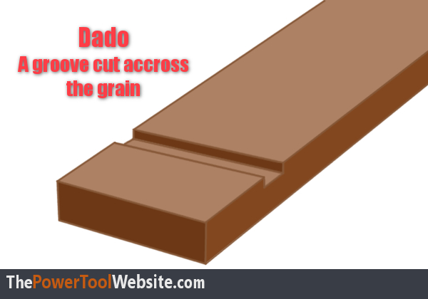 Illustration of a Dado you can cut with a miter saw