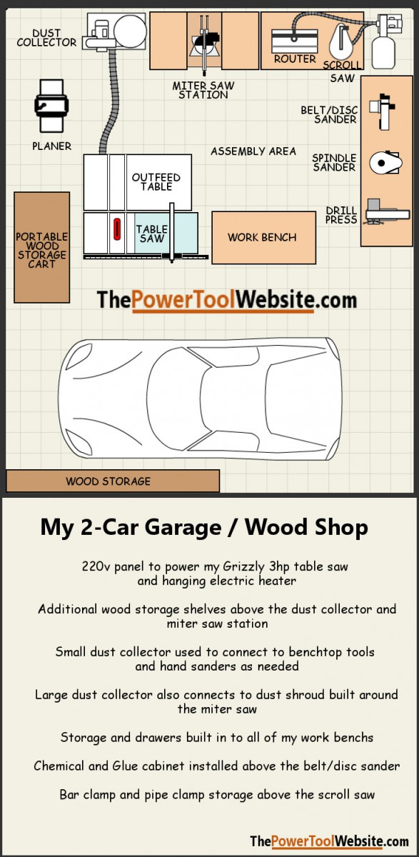 My 2 Car Garage Woodshop Layout The Power Tool Website
