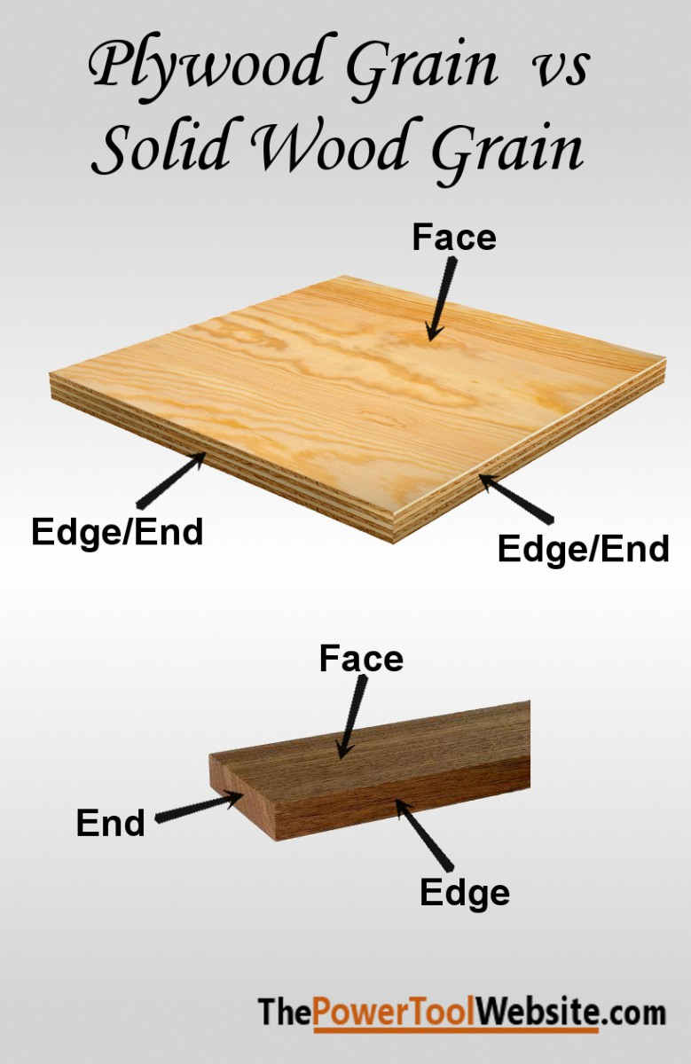 How To Choose The Best Glue For Wood Projects & Woodworking