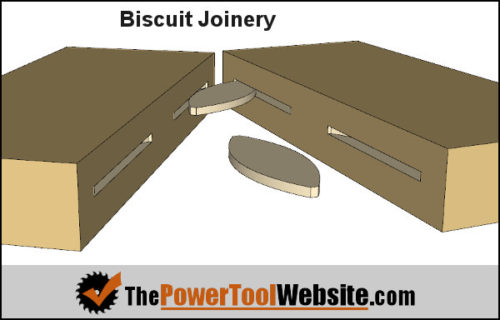 Biscuit joinery being used for an edge glue up