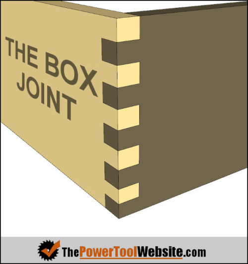 The box joint shown in different colors to accentuate detail