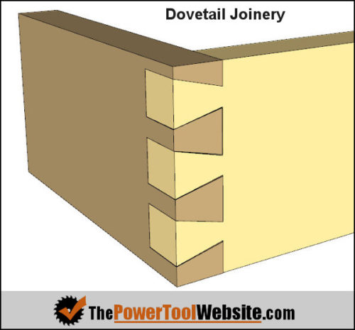 Dovetail joinery diagram shown in 2 different colors to accentuate detail.