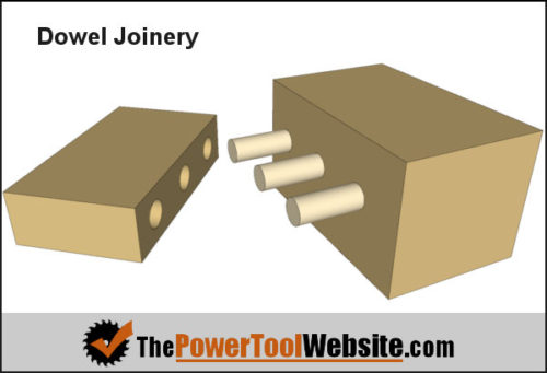 Dowel joinery is a strong joint that can be easily drill with a simple clamp-on doweling jig.