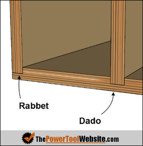 Diagram showing a rabbet and dado joint, common with book cases.