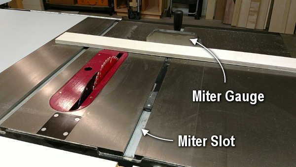Table saw miter gauge and miter slot diagram