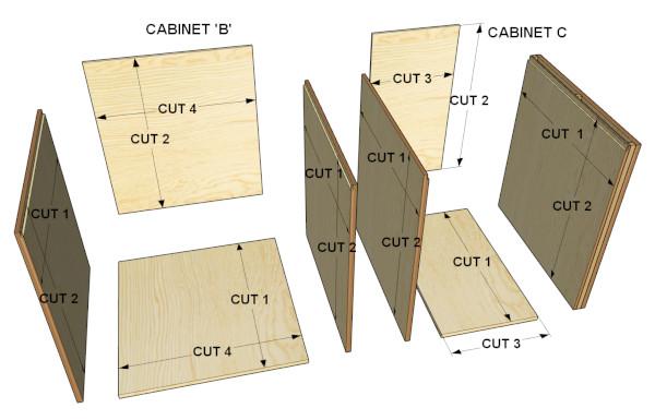 cut matching diagram